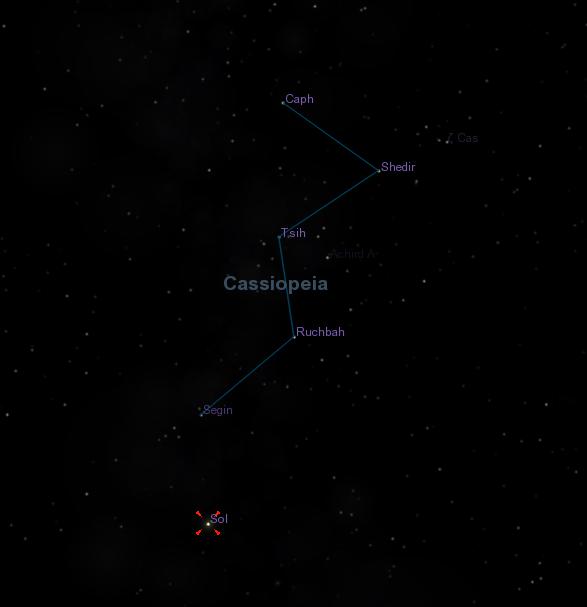 El Sol visto desde Proxima Centauri