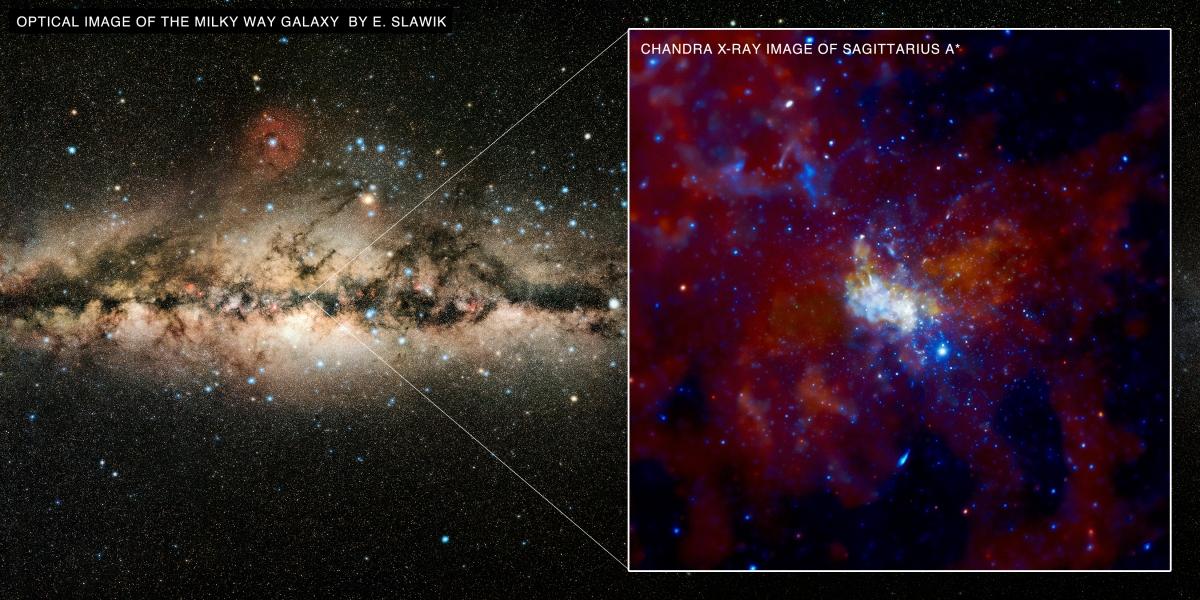 SgrA* el agujero negro del núcleo galáctico de la Vía Láctea