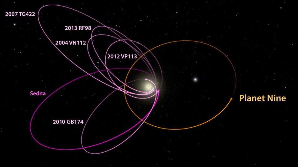 Existe el Planeta X? – La Conexión Cósmica