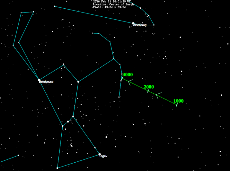 Dónde es posible encontrar el Planeta Nueve